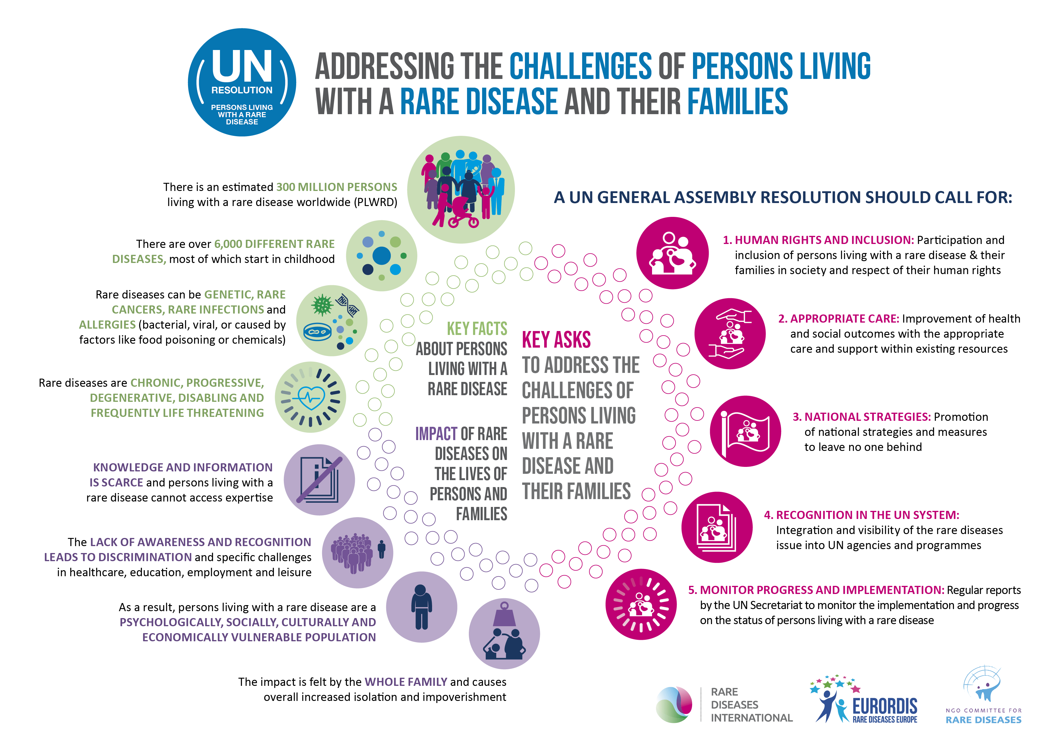 infographic on the UN Resolution